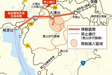 箱根:關於大涌谷火山最新通知