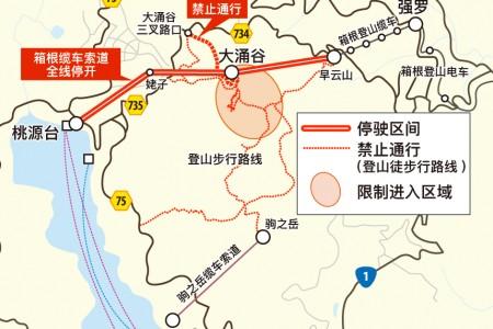 箱根:关於大涌谷火山最新通知